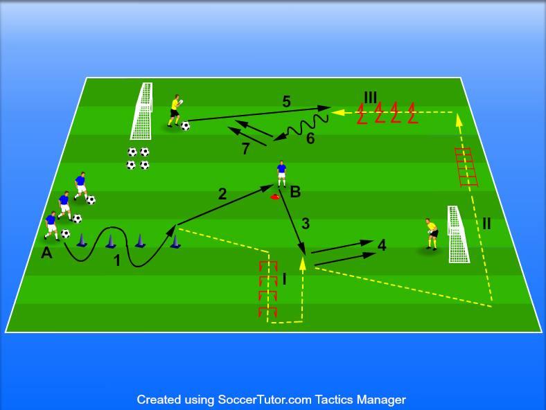 Pregătire fizică cu mingea (1)