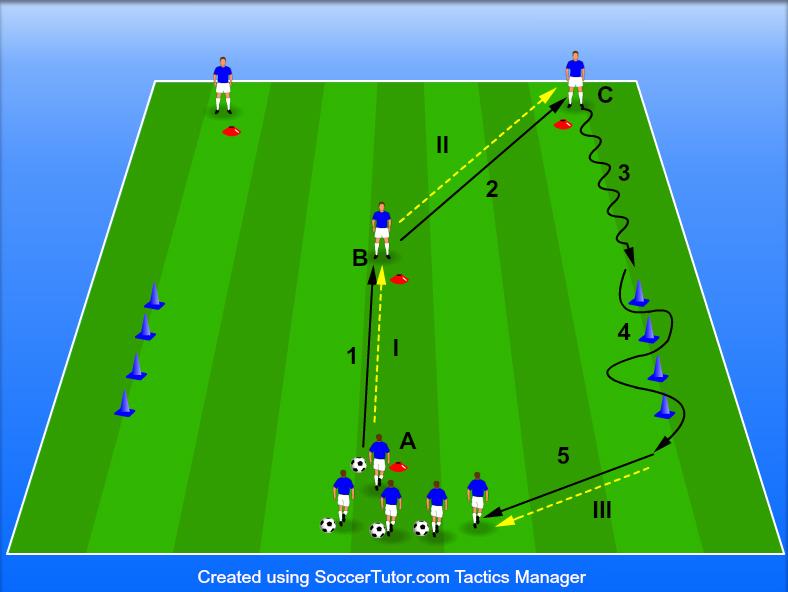 Transmiterea și conducerea mingii (1)