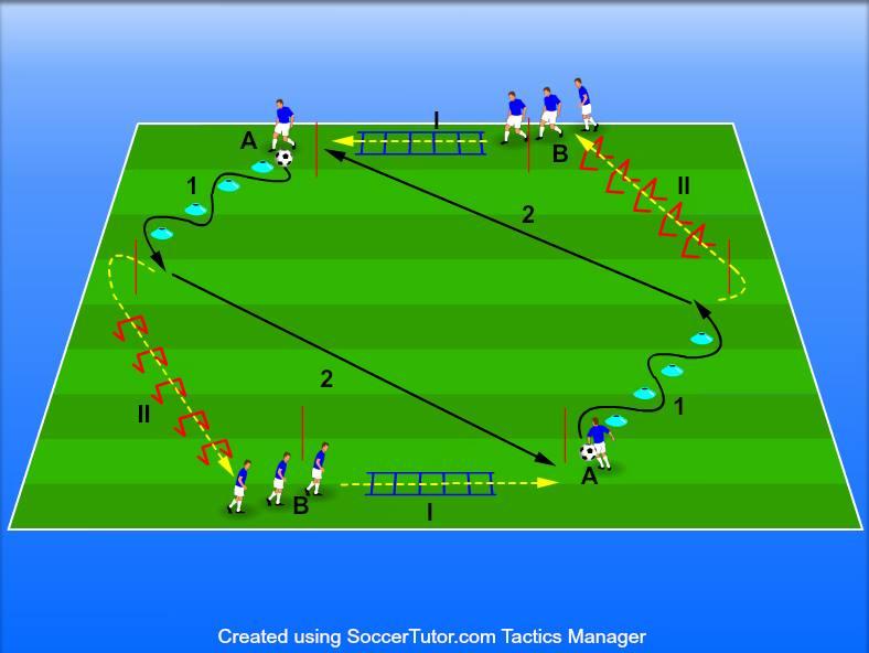 Pregătire fizică cu mingea (3)