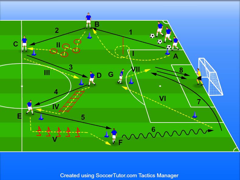 Pregătire fizică cu mingea (2)