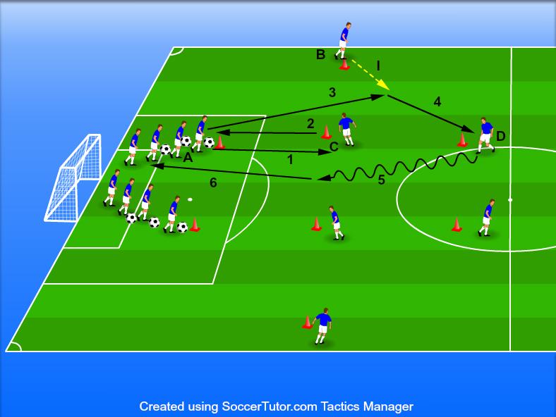 Exercițiu fotbal pentru transmiterea si conducerea mingii (2)