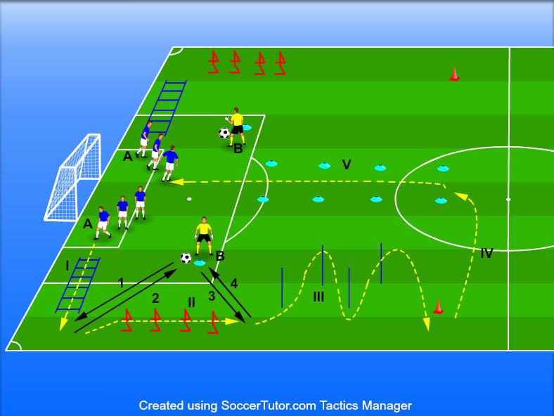 Exercițiu pentru pregătirea fizică cu mingea în jocul de fotbal (5)