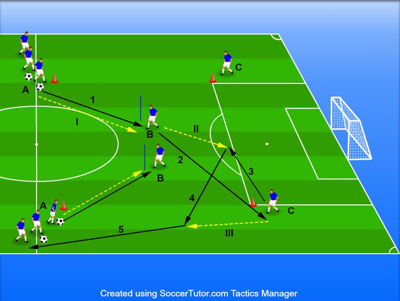 Exercițiu fotbal pentru transmiterea și conducerea mingii (3)