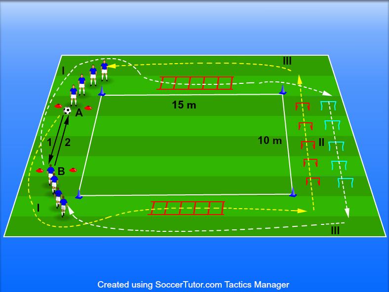 Exercițiu pentru pregătirea fizică cu mingea în jocul de fotbal (6)