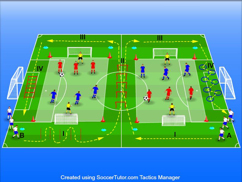 Exercițiu pentru pregătirea fizică în jocul de fotbal