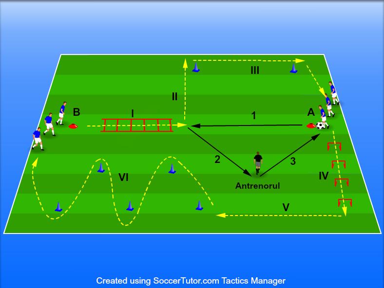 Exercițiu pentru pregătirea fizică cu mingea în jocul de fotbal (7)