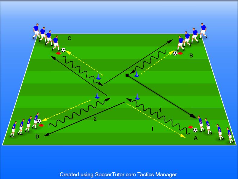 Complex  de 8 exerciții pentru transmiterea și conducerea mingii