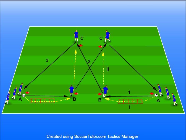 Exercițiu fotbal pentru transmiterea și conducerea mingii (4)