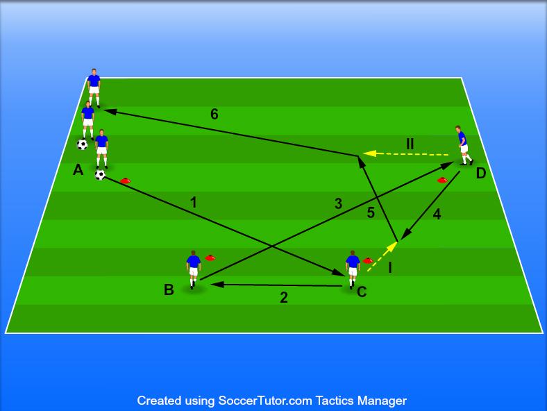 Exerciții fotbal: transmiterea mingii, progresie.