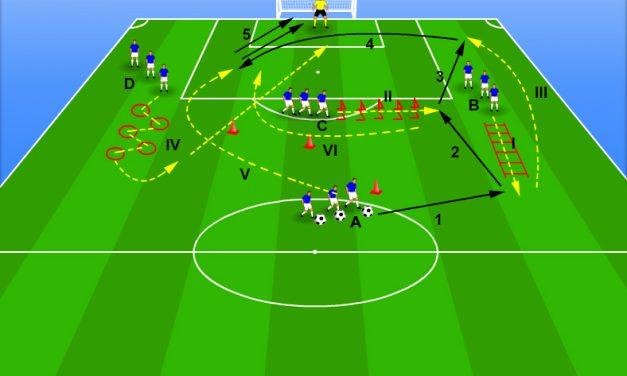 Antrenament fotbal: circuit, pregătire fizică&finalizare din centrare.