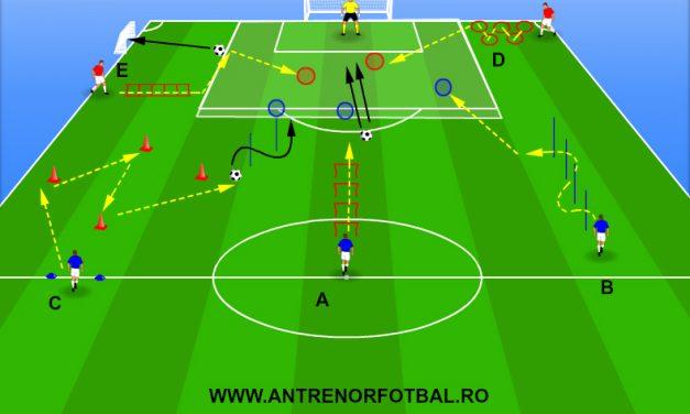 Exerciții fotbal: viteză, rapiditate, circuit, 3 vs 2, 3 vs 1 (două exerciții).