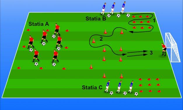 Antrenamente fotbal – 10 exerciții pentru șutul la poartă.